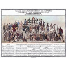 Tableau comparatif des races et des costumes
